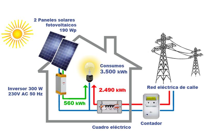 Intec Generaci 211 N De Energ 205 A El 201 Ctrica Con Sistemas