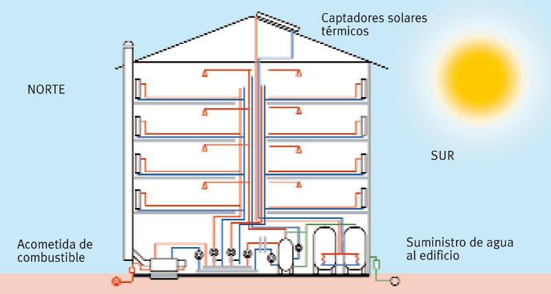 Intec curso de instalaciones de calefacci n por agua - Sistema de calefaccion por agua ...